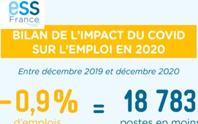 Bilan de l'emploi dans l'ESS en 2020 par l'Observatoire national
